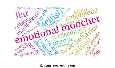 Emotional Moocher Word Cloud - Emotional Moocher word cloud...