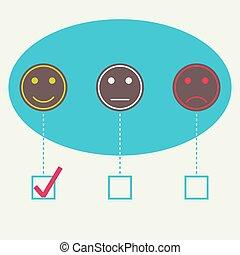 Emotional smiles. Positive, negative, neutral. The concept...