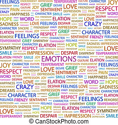 EMOTIONS. Background concept wordcloud illustration. Print...