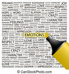 EMOTIONS. Concept illustration. Graphic tag collection. Wordcloud collage.