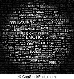 EMOTIONS. Background concept wordcloud illustration. Print...