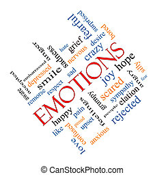 Emotions Word Cloud Concept Angled