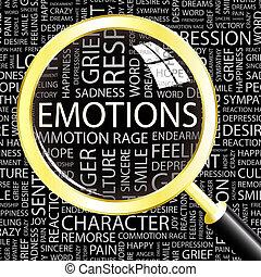 EMOTIONS. Word cloud concept illustration. Wordcloud...