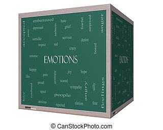 Emotions Word Cloud Concept on a 3D cube Blackboard