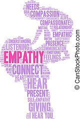 Empathy Brain Word Cloud