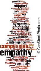 Empathy-vertical.eps - Empathy word cloud concept. Vector...