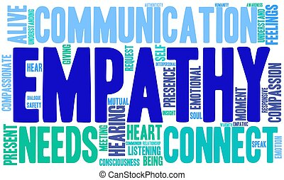 Empathy Word Cloud - Empathy word cloud on a white...