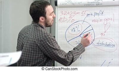 employé bureau, flipchart, écriture, marqueur, mâle