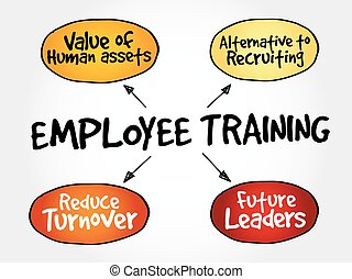 employé, carte, formation, esprit, stratégie
