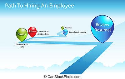 employé, sentier, embauche