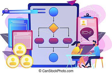 Employee assessment software concept vector illustration. -...