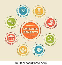 EMPLOYEE BENEFITS Concept with icons and signs