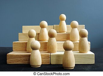 Employee development and career ladder. Competition in business.