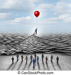 Employee Leadership Solution - Employee leadership solution ...