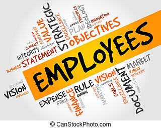 Employees word cloud