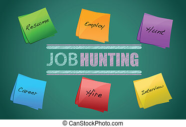 employment and job concept illustration design over a white ...