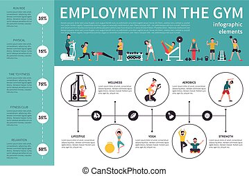 Employment in the gym infographic flat vector illustration....