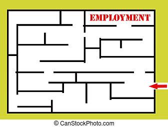 employment maze