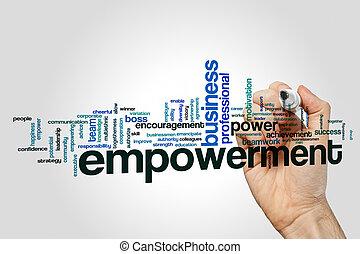 Empowerment word cloud