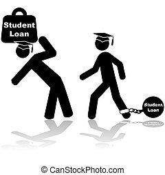empréstimo, estudante