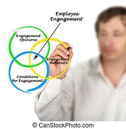 empregado, obrigação