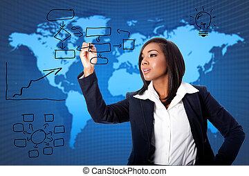 empresa / negocio, consultor, global, solución