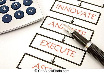 empresa / negocio, diagrama