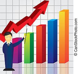empresa / negocio, gráfico