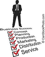 empresa / negocio, inicio, éxito, producto, lista de verificación, silueta