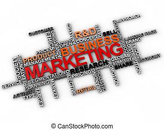 empresa / negocio, mercadotecnia