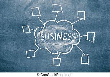 empresa / negocio, nube