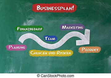 empresa / negocio, pizarra, ondulado, plan, flecha, dibujado
