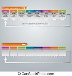 empresa / negocio, proceso, lifecycle, bandera