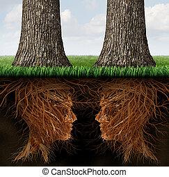 empresa / negocio, raíces