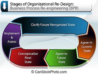 empresa / negocio, re-organization, gráfico
