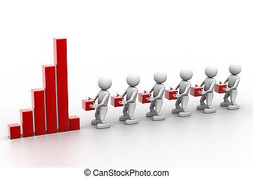 empresa / negocio, rendimiento, y, trabajo en equipo