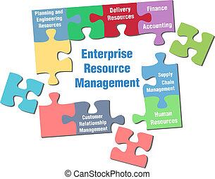 empresa, recurso, gerência, quebra-cabeça, solução