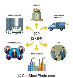 empresa, recurso, planificação, erp, integrada, gerência
