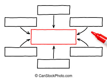 Empty Flow Chart Red Marker - Empty flow chart with red...