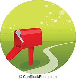 Empty Mailbox On Green Landscape