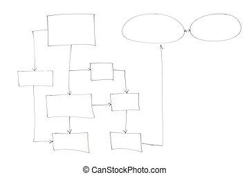 Empty organization chart isolated