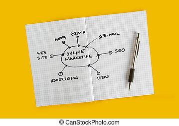 en línea, mercadotecnia, planificación, esquema