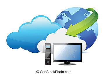 en mouvement, concept, informatique, nuage, calculer