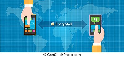 encrypted message communication smart phone mobile security...