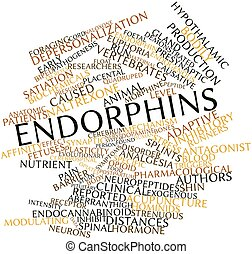 Endorphins - Abstract word cloud for Endorphins with related...