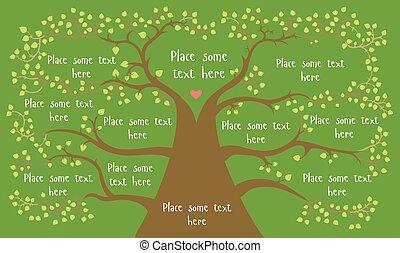 endroit, arbre, infographics