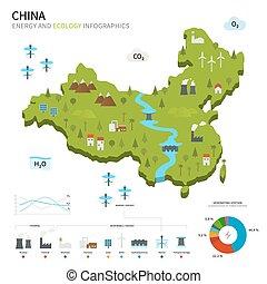 energía, ecología, china, industria