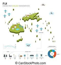 energía, ecología, fiji, industria