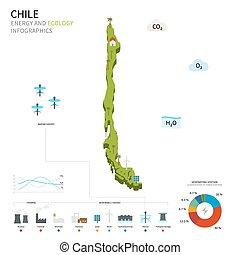 energía, ecología, industria, chile