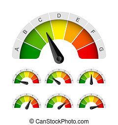 energía, eficiencia, clasificación